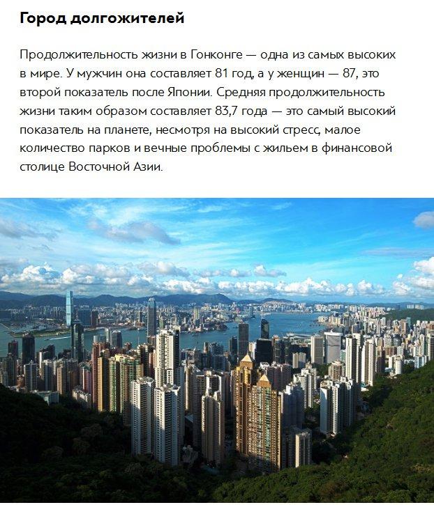 Семь фактов о Гонконге